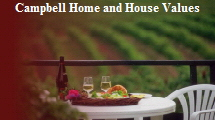 Campbell California Home Values-House Values-Real Estate Values